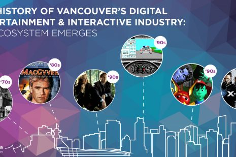 THE HISTORY OF VANCOUVER'S DIGITAL ENTERTAINMENT & INTERACTIVE INDUSTRY: AN ECOSYSTEM EMERGES